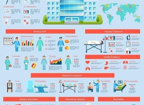 中山大学第一从属医院 中山大学第一从属医院; 厦大本部平面图;