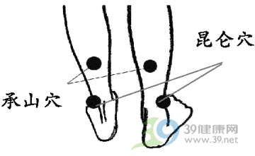 腰酸腿疼 按摩这5个穴位(图)