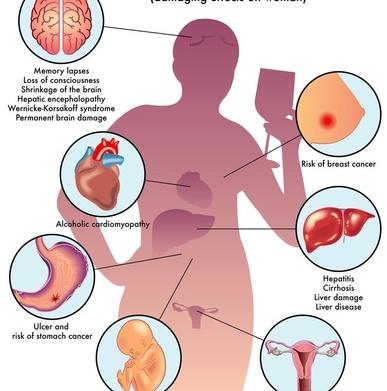 不同血型健康状况及易患疾病