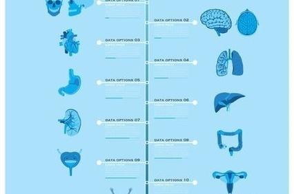 长期发热可能是淋巴癌,应做9项检查
