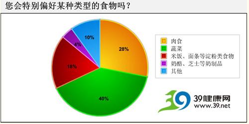 中国营养膳食宝塔