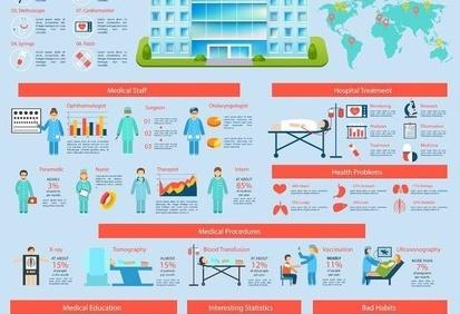 中国网民结构,自我诊疗意识与药品网络营销