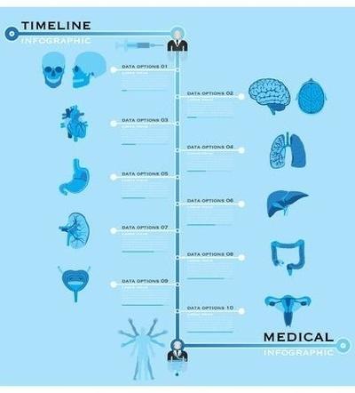 益盛药业优势产品及资金投入