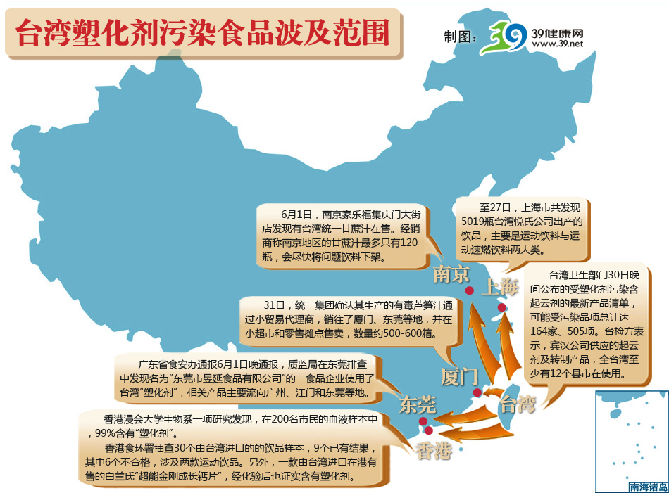 39制图:台湾塑化剂污染食品波及范围
