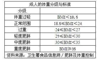 广州军区总医院骨科医院张余副主任:肥胖患者更易患关节炎