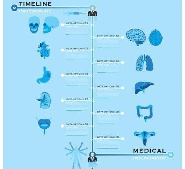 哮喘分级及治疗方案