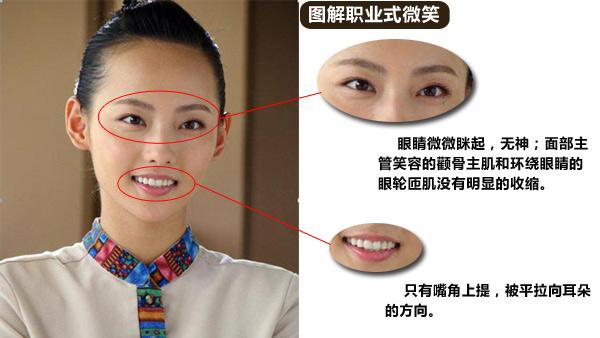 读心课堂:如何辨别真假微笑?图片