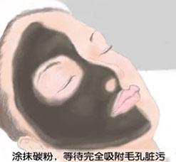 黑脸娃娃手术过程图解