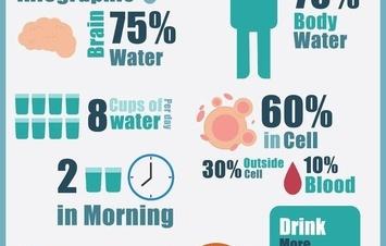 5种药品帮你安全对抗夏季感冒