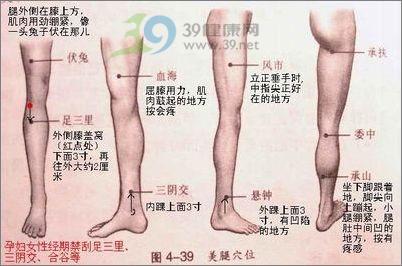 刮痧瘦腿真的有效吗?能减多少?