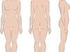 白塞综合征的治疗方法