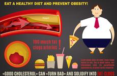 30年前多吃的一口糖,造就了你的肥胖……