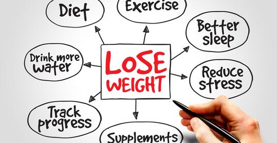 电一电你的小脑瓜,竟然还能减肥?