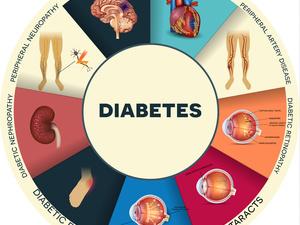 糖尿病肾脏如何防治?听听内分泌科主任怎么说!