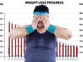"""减肥一定别踩3个""""坑"""",不然你会变胖"""