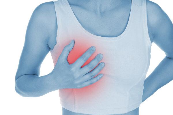 月经前乳房胀痛是怎么回