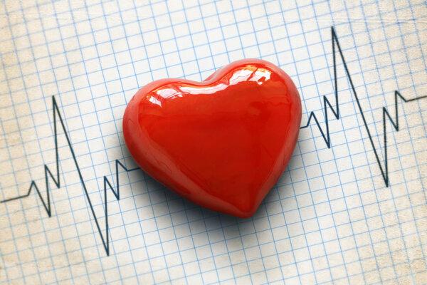 JAHA:补充维生素D对心血管