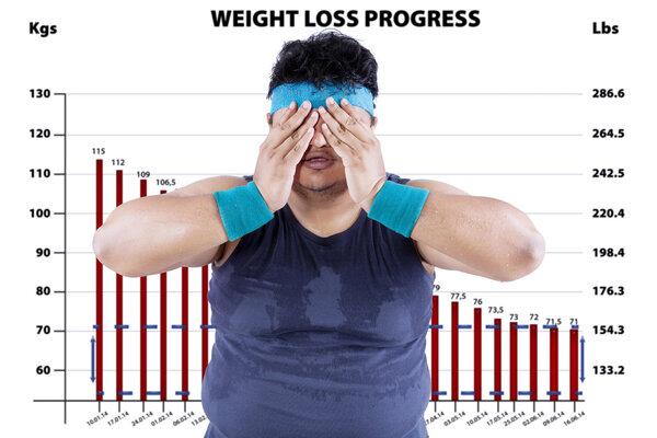 通过吸脂来减肥到底有没有用?