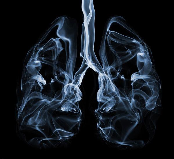 关于肺气肿的4个问题,你应该知道
