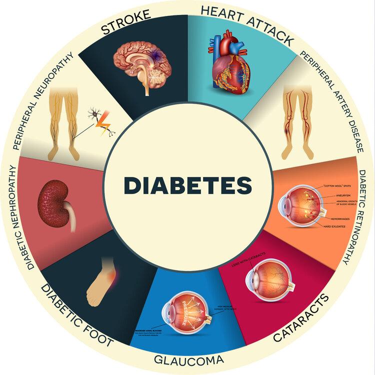 二甲双胍是治疗糖尿病首选药物,但3类人最好别用